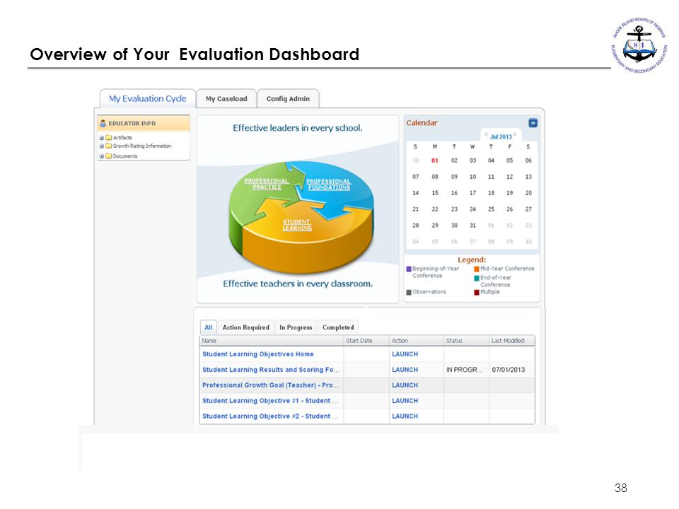 Overview of Your Evaluation Dashboard