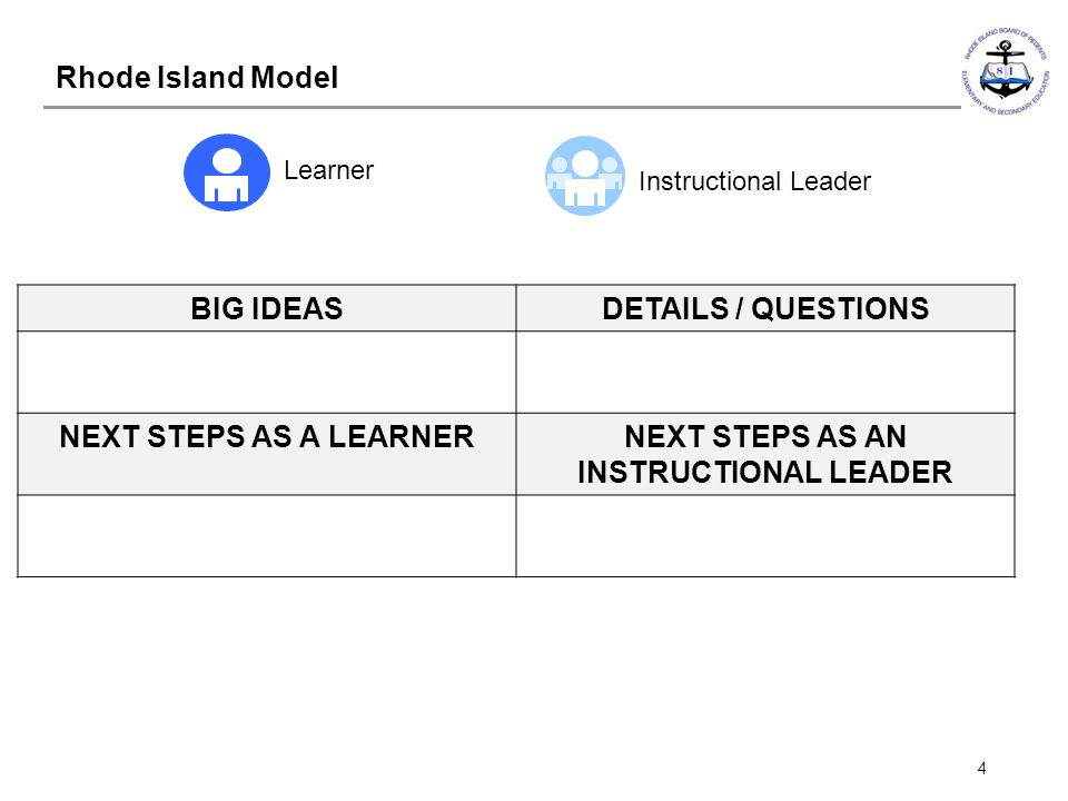 NEXT STEPS AS AN INSTRUCTIONAL LEADER