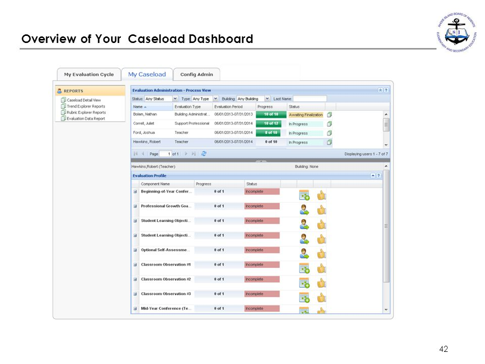 Overview of Your Caseload Dashboard