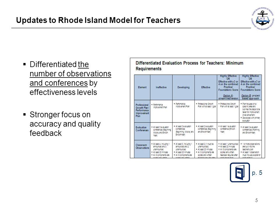 Updates to Rhode Island Model for Teachers