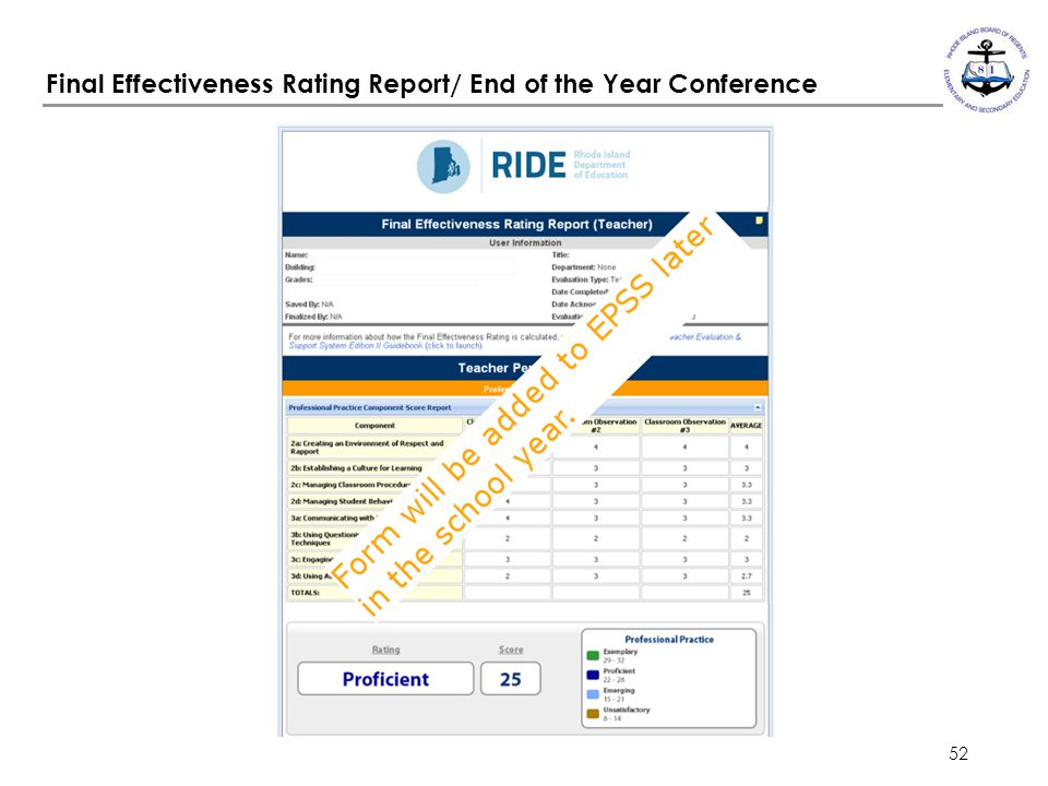 Final Effectiveness Rating Report/ End of the Year Conference