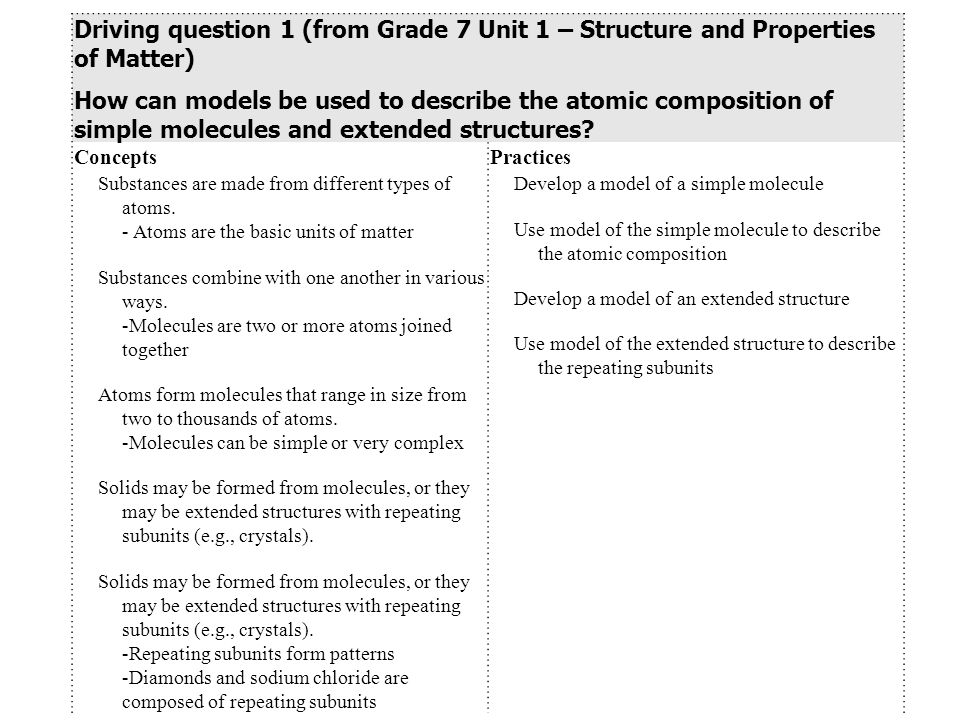 Driving question 1 (from Grade 7 Unit 1 – Structure and Properties of Matter)