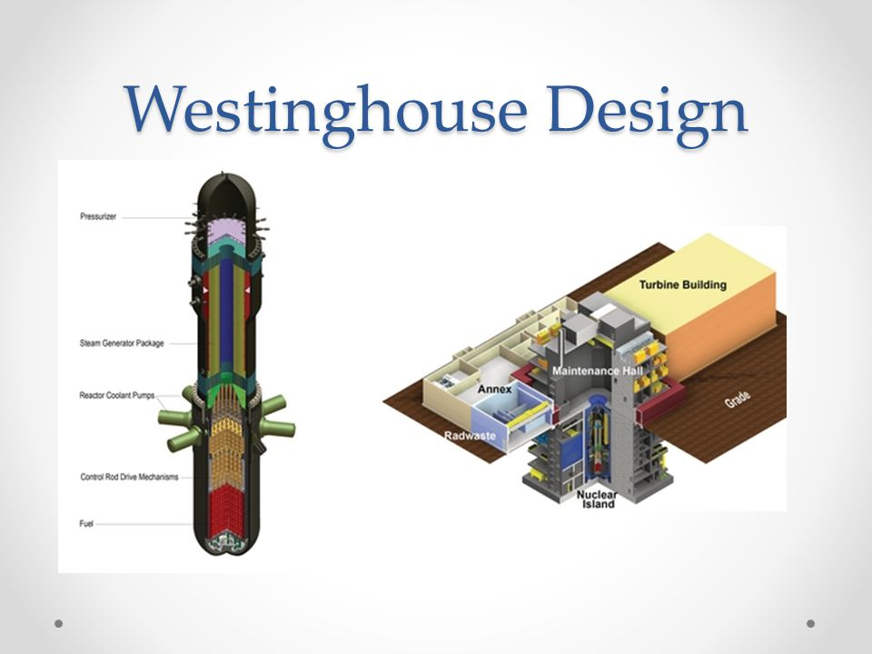 Westinghouse Design Thermal Output 800 MWt