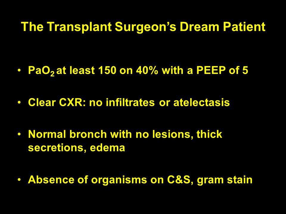 The Transplant Surgeon's Dream Patient