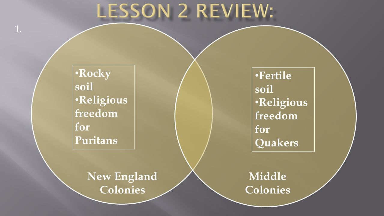 Lesson 2 Review: Rocky soil Religious freedom for Puritans