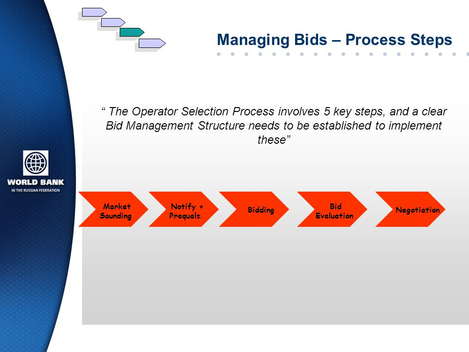 Managing Bids – Process Steps