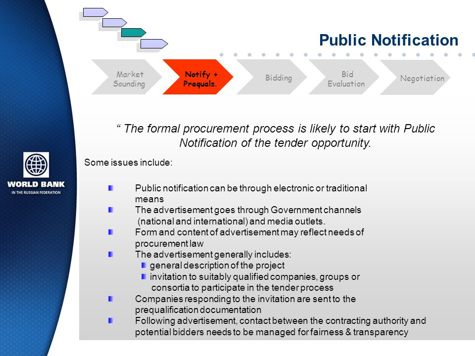 Public Notification Bid. Evaluation. Market. Sounding. Notify + Prequals. Negotiation. Bidding.