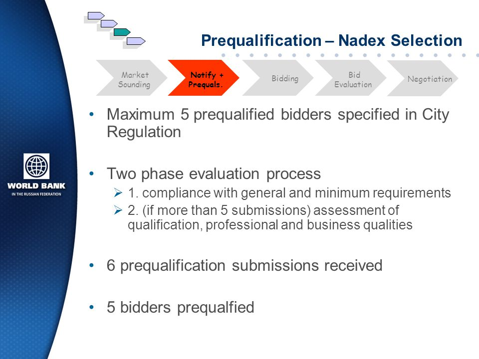 Prequalification – Nadex Selection