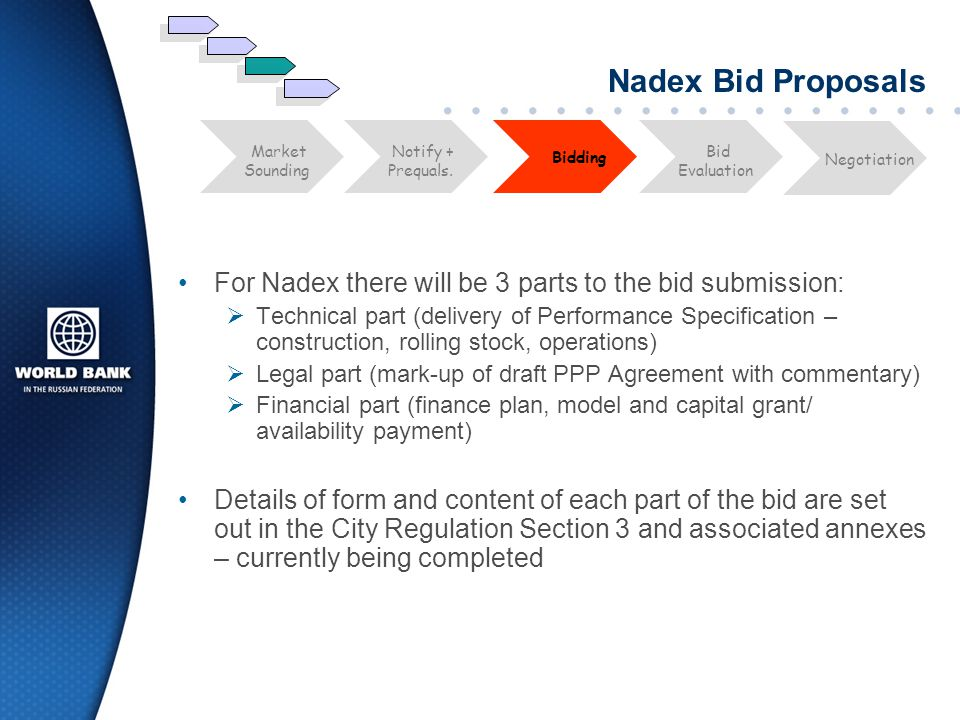 Nadex Bid Proposals Bid. Evaluation. Market. Sounding. Notify + Prequals. Negotiation. Bidding.