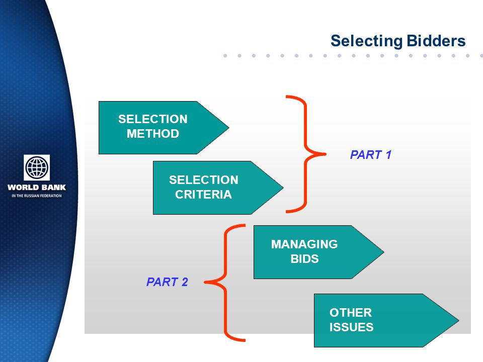 Selecting Bidders SELECTION METHOD PART 1 SELECTION CRITERIA