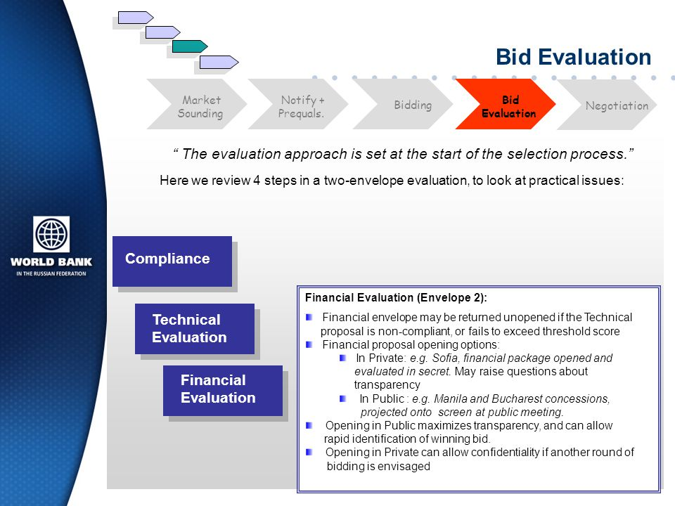 Bid Evaluation Bid. Evaluation. Market. Sounding. Notify + Prequals. Negotiation. Bidding.