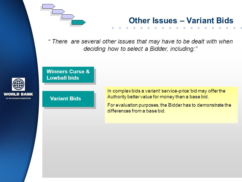 Other Issues – Variant Bids