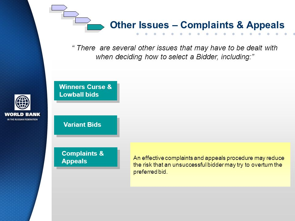 Other Issues – Complaints & Appeals