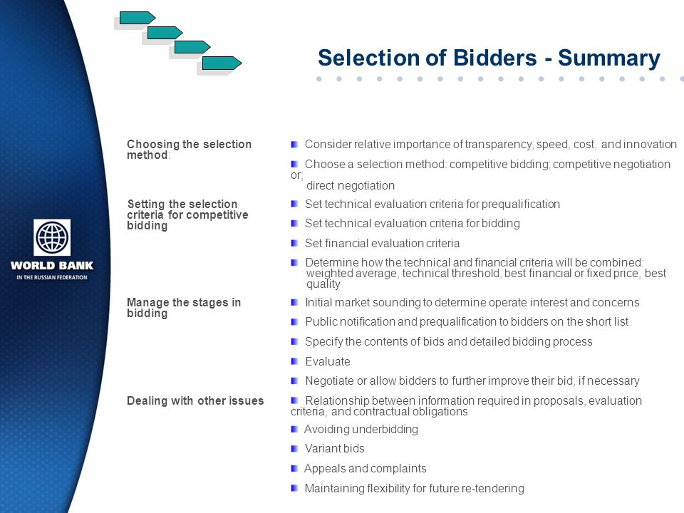 Selection of Bidders - Summary