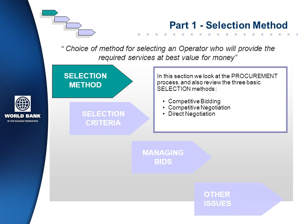 Part 1 - Selection Method