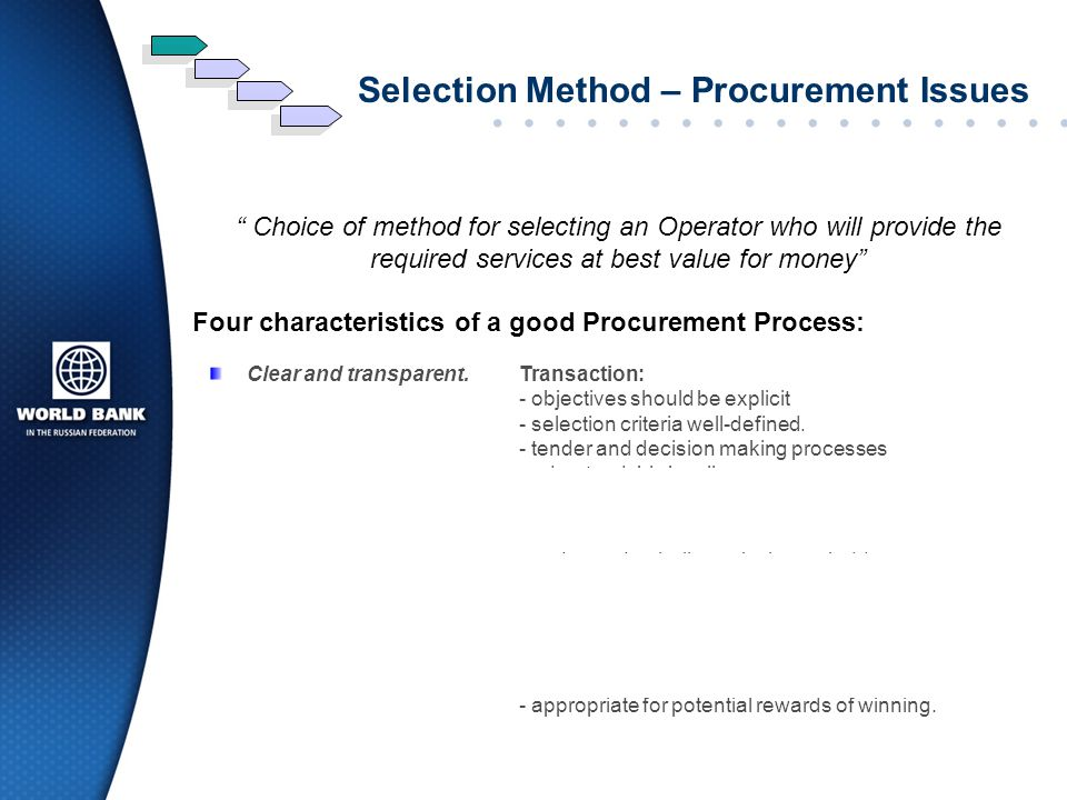 Selection Method – Procurement Issues