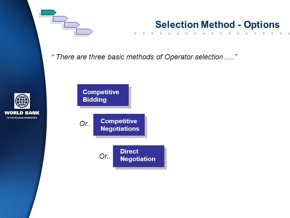Selection Method - Options