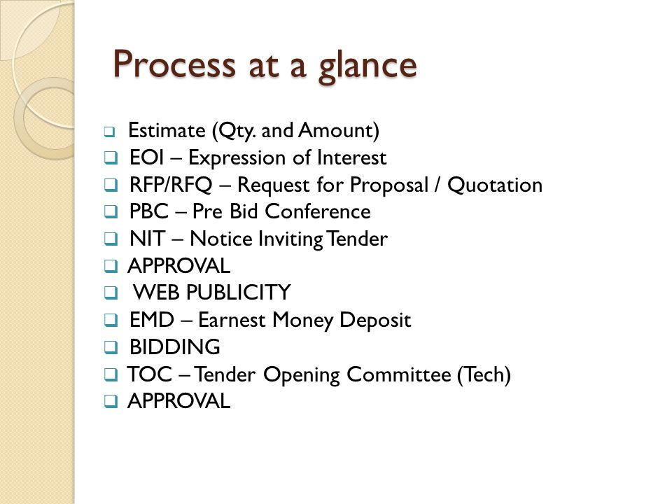 Process at a glance EOI – Expression of Interest