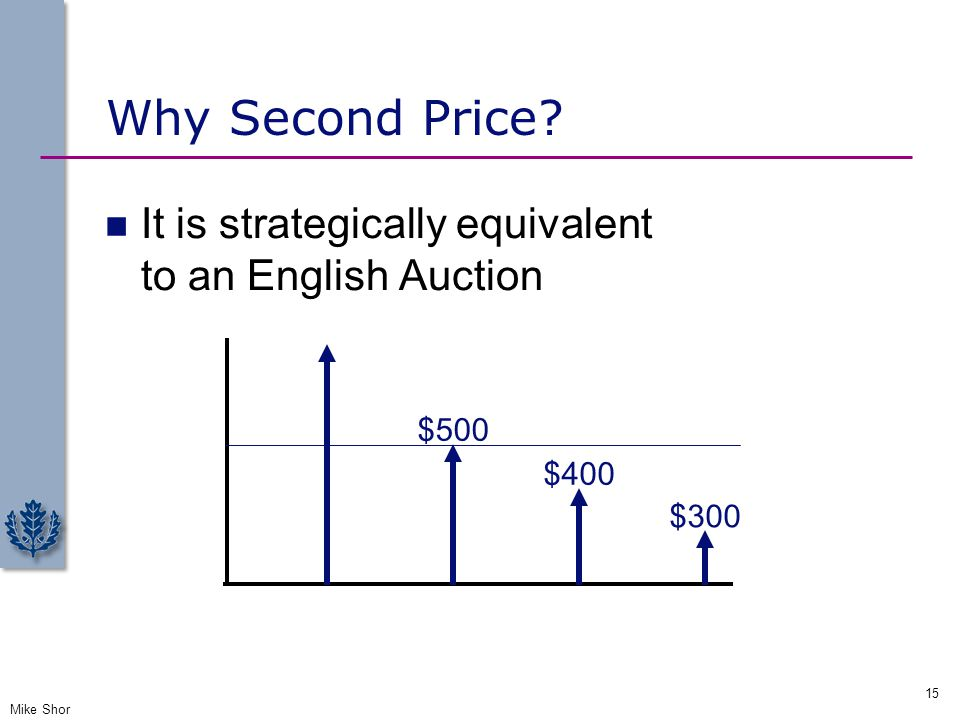 Why Second Price It is strategically equivalent to an English Auction