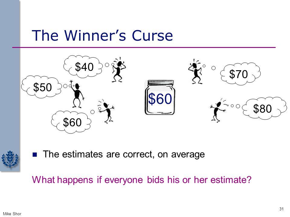 The Winner's Curse $60 $40 $70 $50 $80 $60