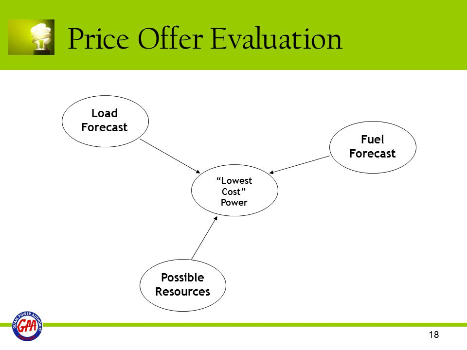 Price Offer Evaluation