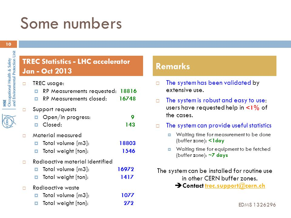 Some numbers Remarks TREC Statistics - LHC accelerator Jan - Oct 2013