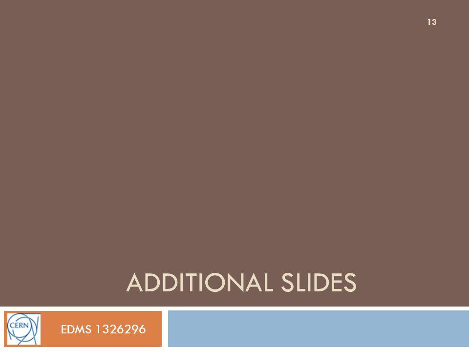 Additional slides EDMS 1326296