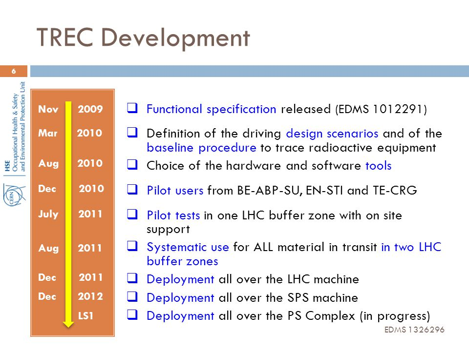 TREC Development Functional specification released (EDMS 1012291)