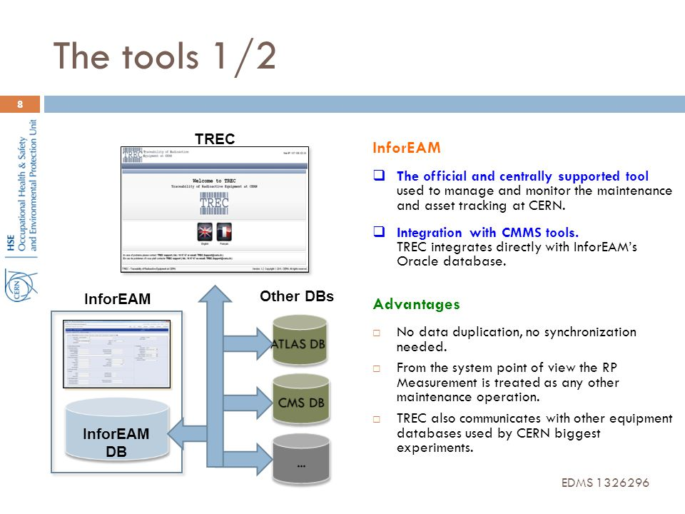 The tools 1/2 InforEAM Advantages TREC