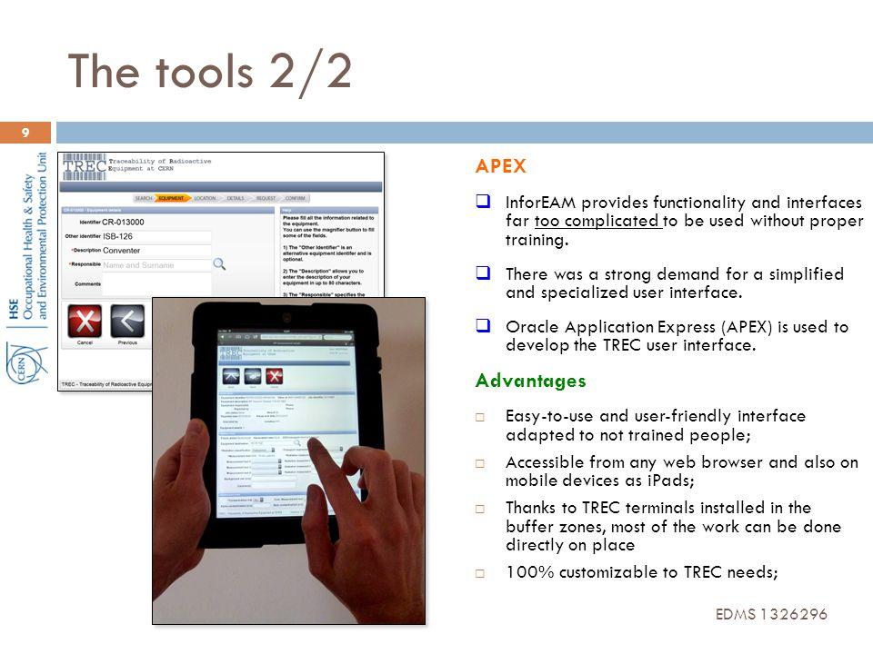 The tools 2/2 APEX Advantages