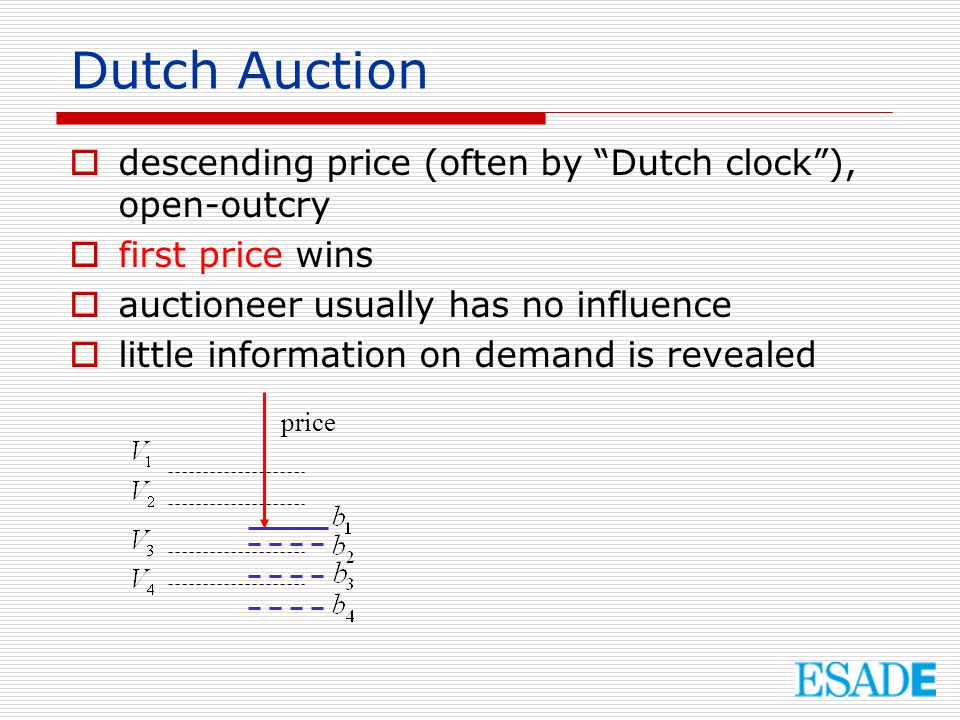 Dutch Auction descending price (often by Dutch clock ), open-outcry