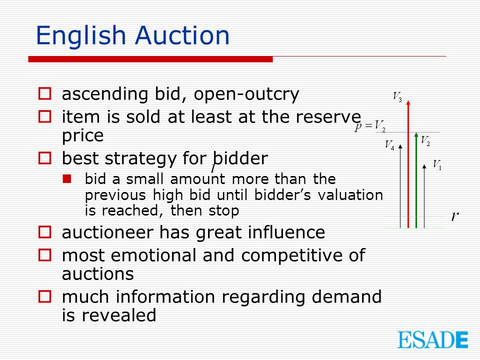 English Auction ascending bid, open-outcry