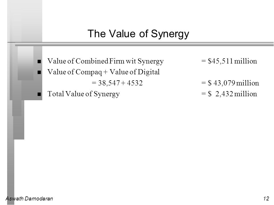 The Value of Synergy Value of Combined Firm wit Synergy = $45,511 million. Value of Compaq + Value of Digital.