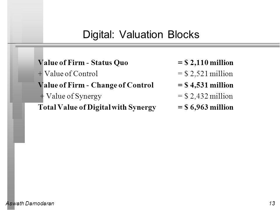 Digital: Valuation Blocks