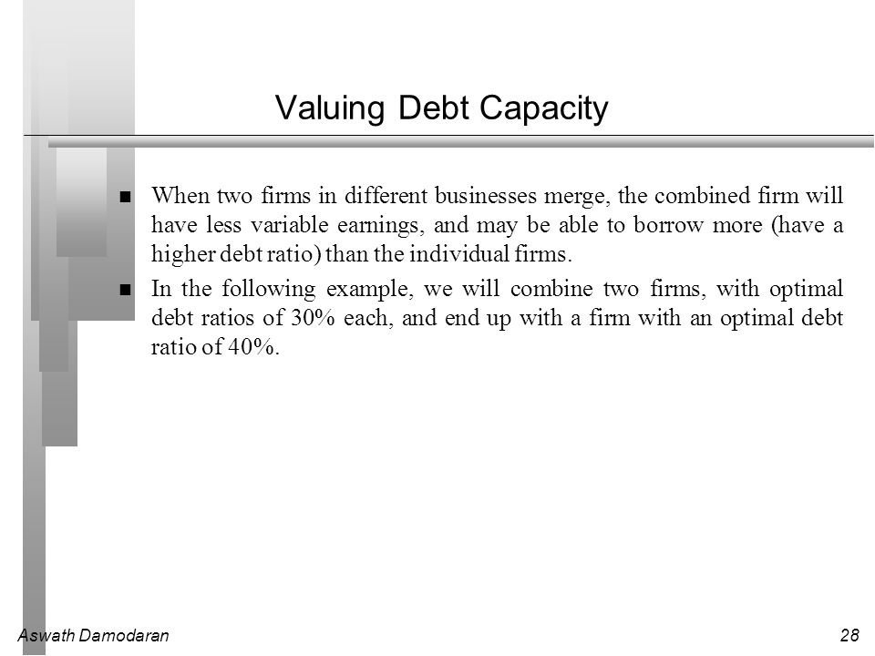 Valuing Debt Capacity