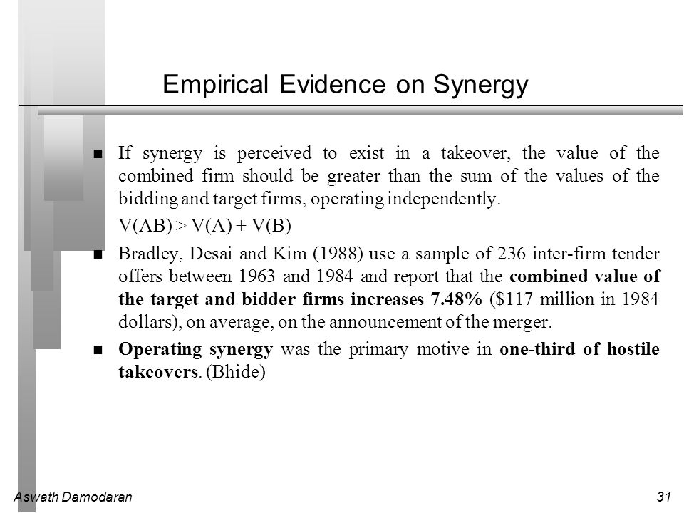 Empirical Evidence on Synergy