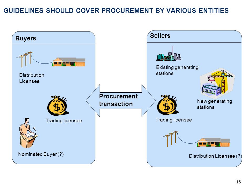 GUIDELINES SHOULD COVER PROCUREMENT BY VARIOUS ENTITIES
