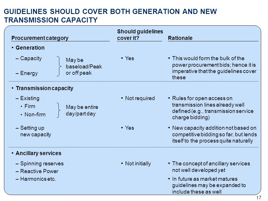 GUIDELINES SHOULD COVER BOTH GENERATION AND NEW TRANSMISSION CAPACITY