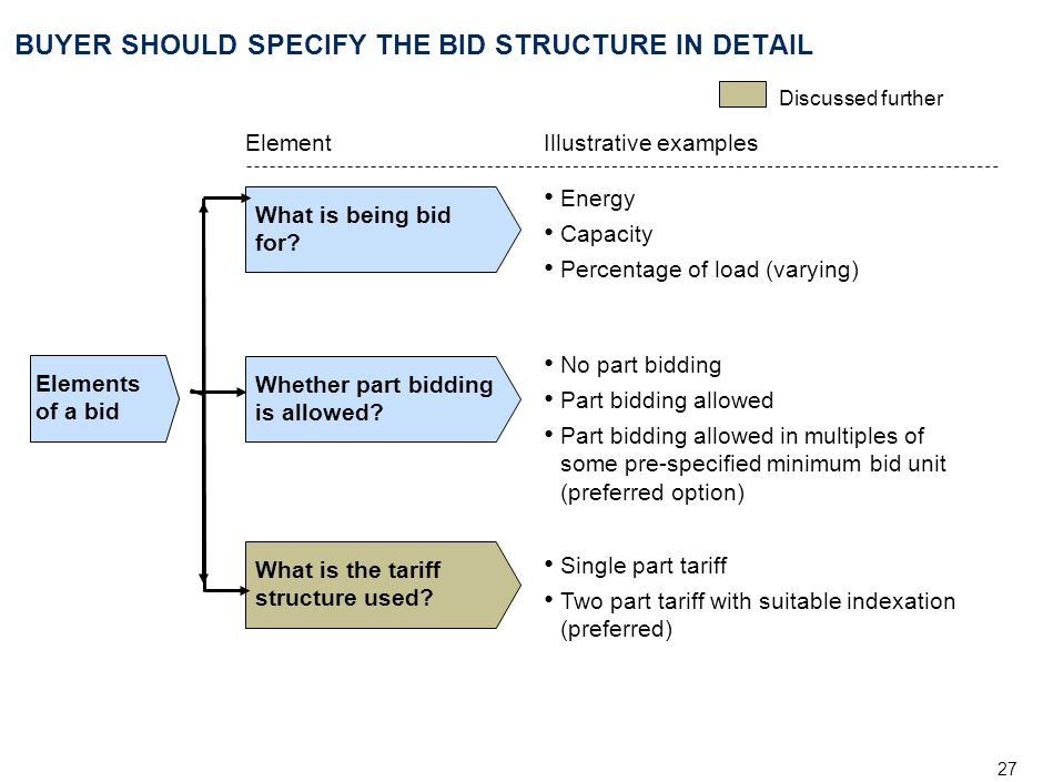 BUYER SHOULD SPECIFY THE BID STRUCTURE IN DETAIL