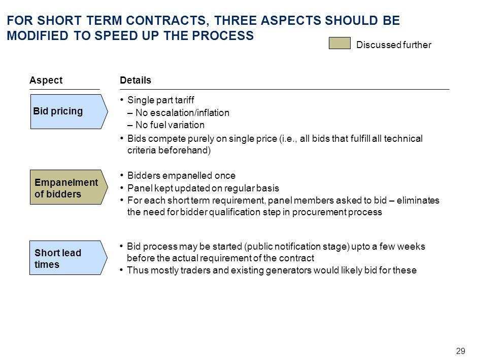 MUM-RLP007-20040427-(MR)(rd) FOR SHORT TERM CONTRACTS, THREE ASPECTS SHOULD BE MODIFIED TO SPEED UP THE PROCESS.