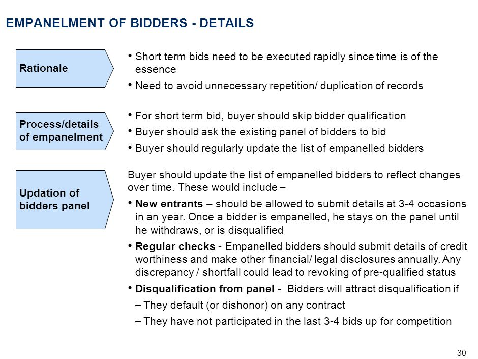 EMPANELMENT OF BIDDERS - DETAILS