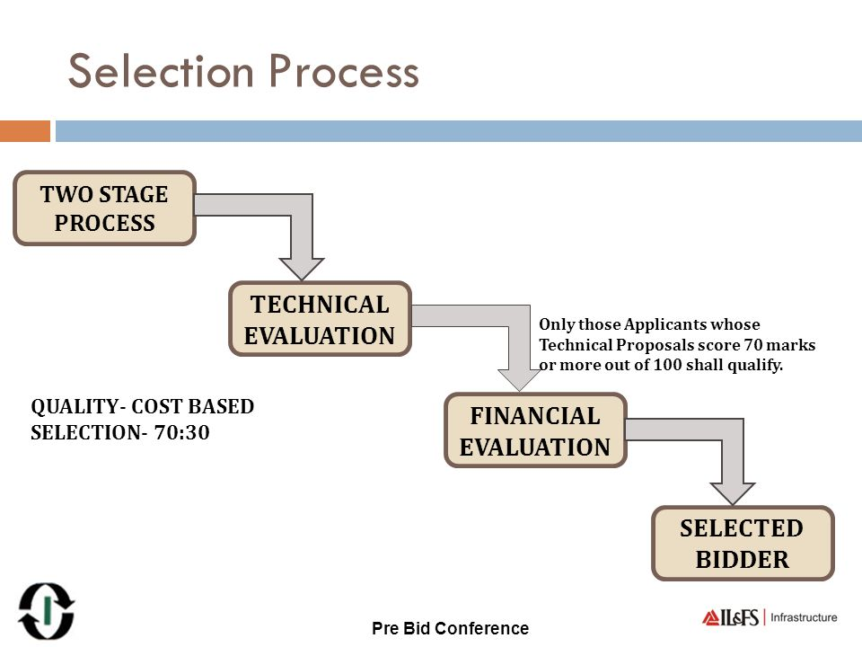 Selection Process TECHNICAL EVALUATION FINANCIAL EVALUATION
