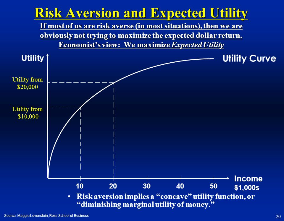 Risk Aversion and Expected Utility If most of us are risk averse (in most situations), then we are obviously not trying to maximize the expected dollar return. Economist's view: We maximize Expected Utility