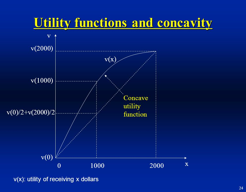 Utility functions and concavity