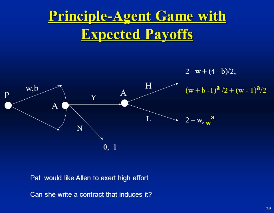 Principle-Agent Game with Expected Payoffs