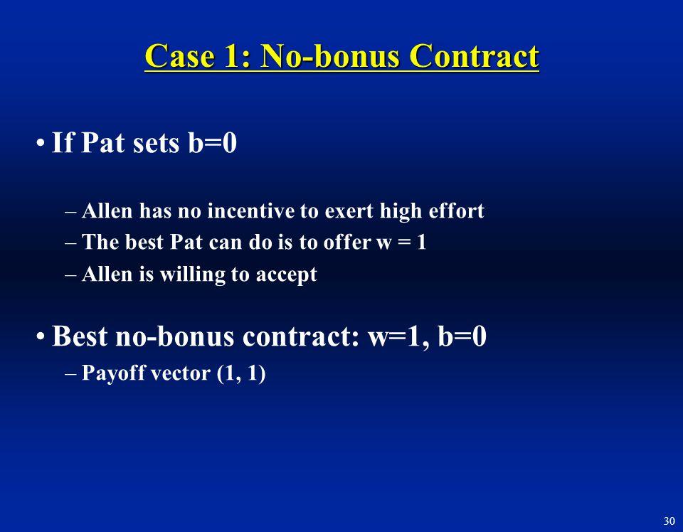 Case 1: No-bonus Contract