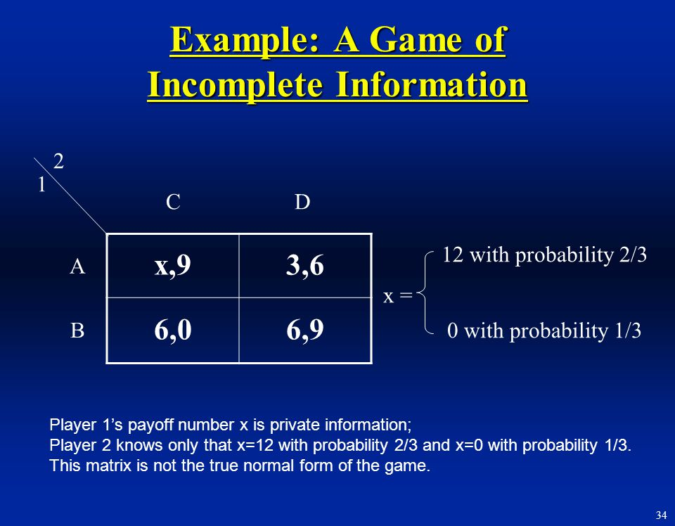 Example: A Game of Incomplete Information