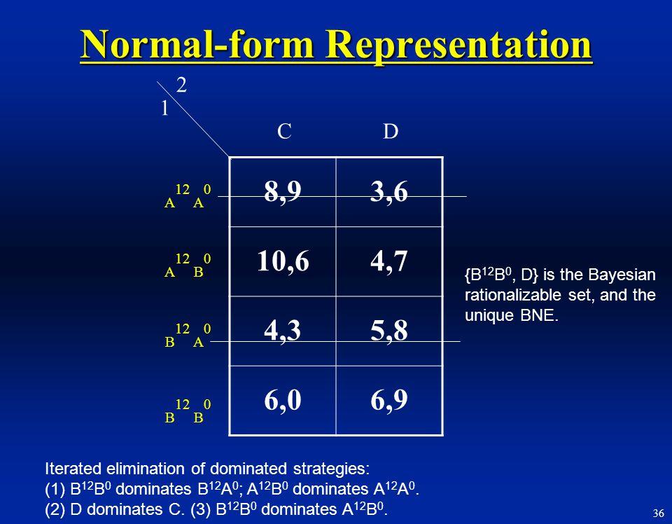 Normal-form Representation