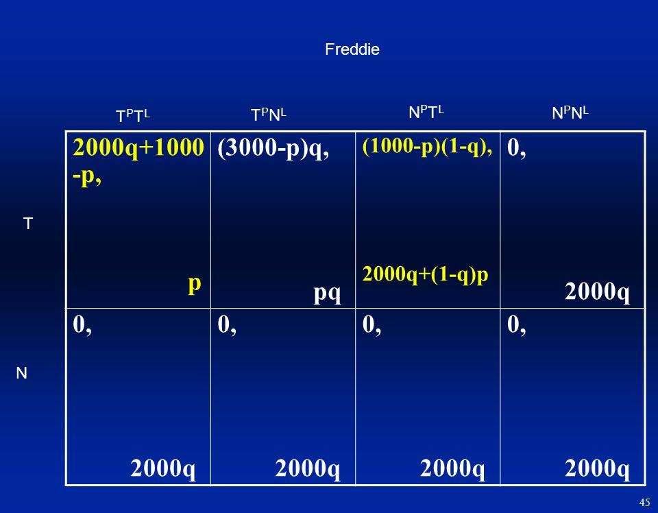2000q+1000-p, p (3000-p)q, pq 0, 2000q (1000-p)(1-q), 2000q+(1-q)p