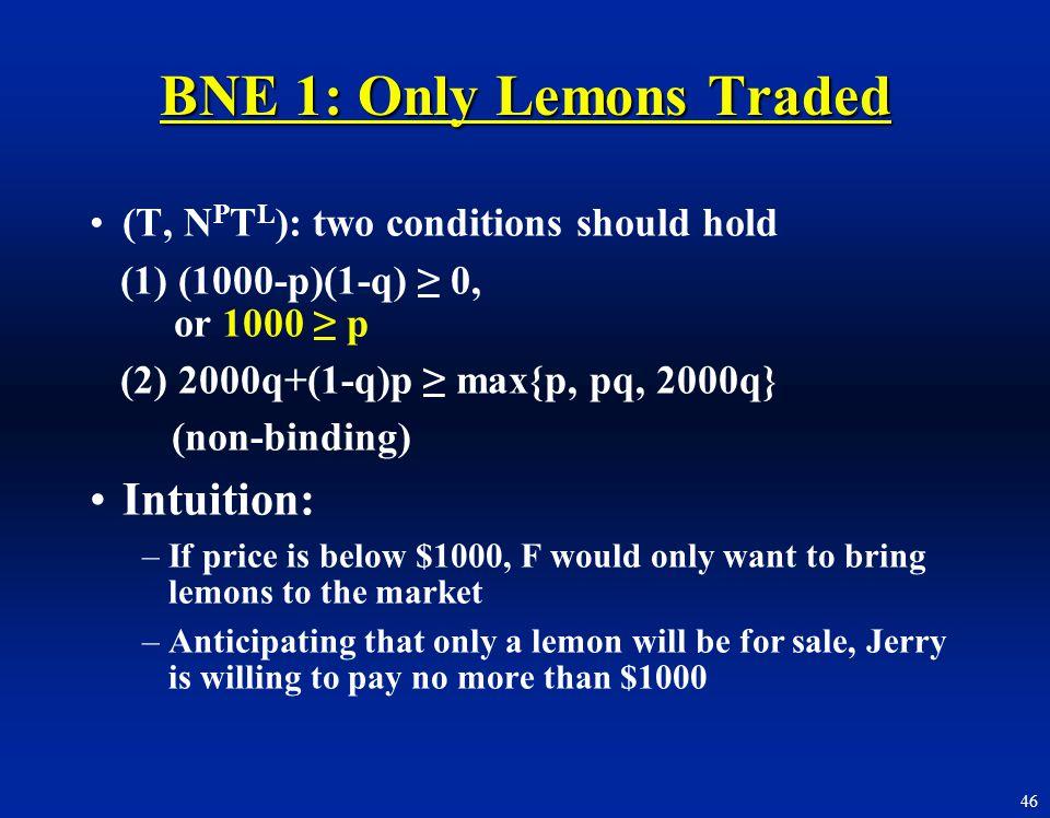 BNE 1: Only Lemons Traded